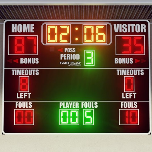 Scoreboard for Basketball
